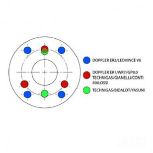 JOINT SILENCIEUX/CARTOUCHE/POT DOPPLER ER1/ER2/GP8.0/WR7/LEOVINCE V6/UNIVERSEL